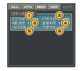 ステータス画面